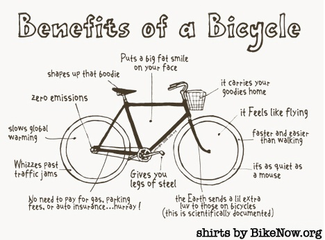 The benefits of bicycling